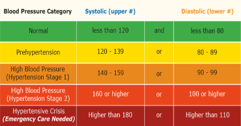 colored%20table-resize496x260